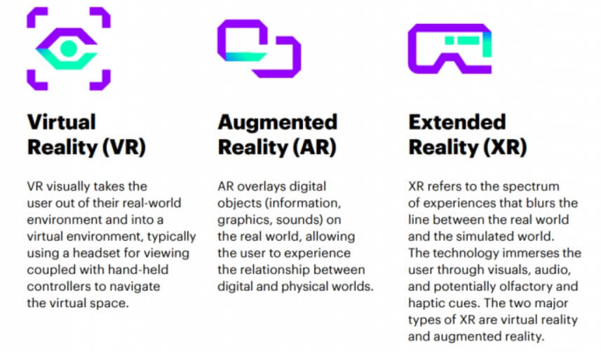 Extented Reality - via accenture
