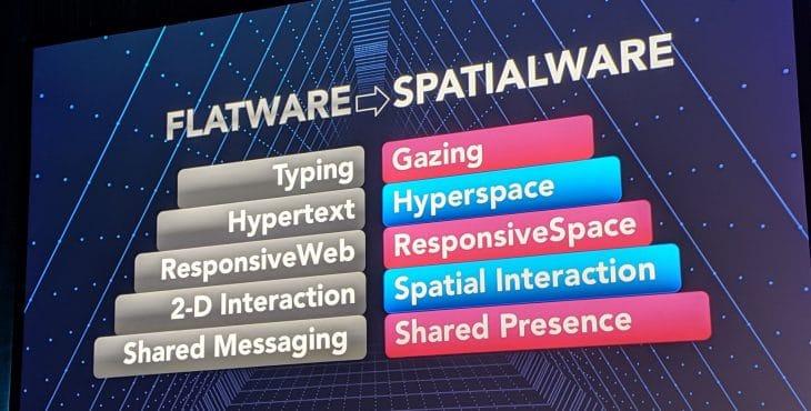 spatialware realidad aumentada