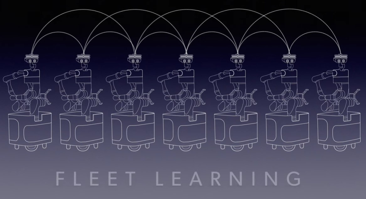 fleet learning robot